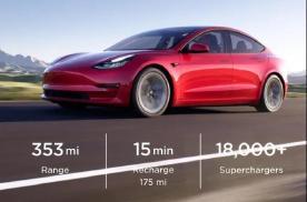 改款特斯拉Model 3海外上市,续航、加速进一步提升!