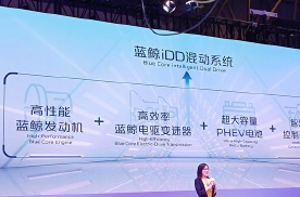 长安汽车iDD混动系统重庆车展发布 UNI-K PHEV车型将下半年亮
