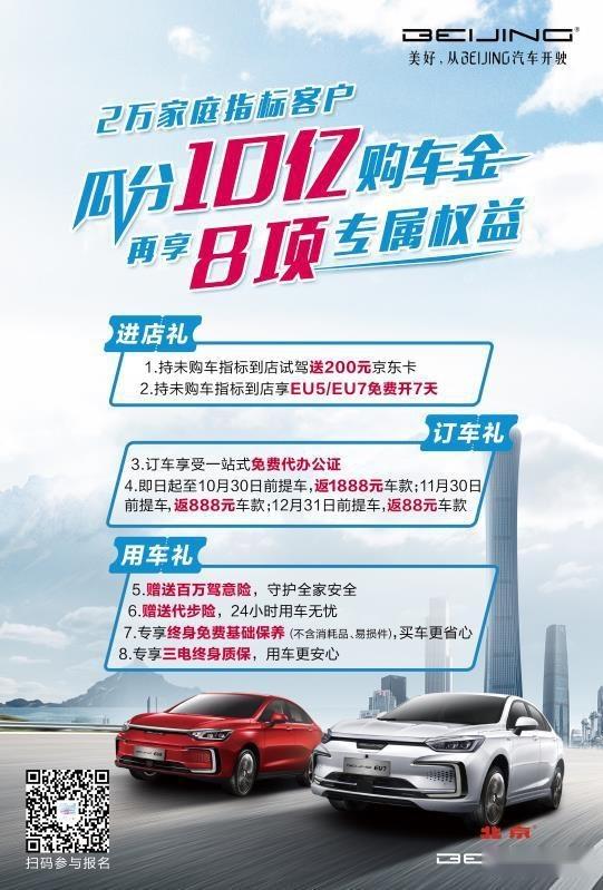北京增发新能源指标家庭用户,10亿BEIJING消费券到账