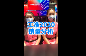 2020年江淮汽车销量分析