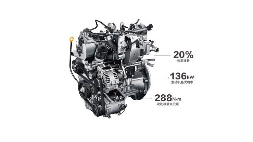 3台主流1.5T发动机谁的技术好 宋PLUS、CS75、H6