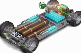燃料电池市场靠什么拼出个未来?