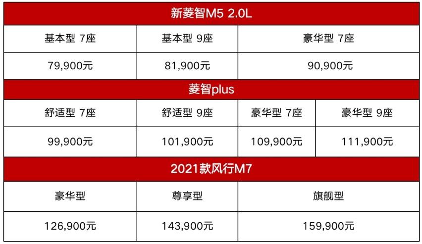 《【华宇娱乐注册官网】中国MPV制造专家:东风风行开启全能商务MPV时代!》