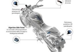 摩托车也能加装盲区监测系统 以色列RIDE VISION科技