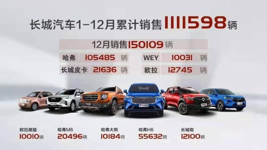 都说国产车进步很大,市占率却创6年新低,中国品牌还能雄起吗?