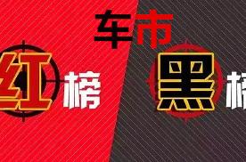 """2021中国车市""""黑红榜""""——等你来""""诉"""""""