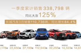长城2021一季度卖出338,798台,新能源、SUV、皮卡