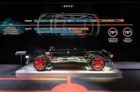汽车制造迎来颠覆式创新?安波福正式推出智能汽车架构