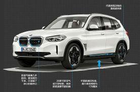 【庖丁解车】图解BMW iX3