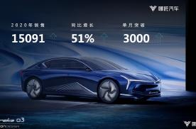 哪吒汽车重磅加码智能技术创新