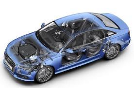 你的汽车发动机强不强,就看这6个参数!