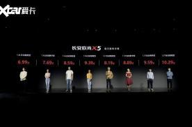 爆款之后再添爆款,长安欧尚X5全球上市再现火爆之势