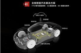涵盖车机/驾驶辅助/电机,华为发布智能汽车解决方案品牌HI