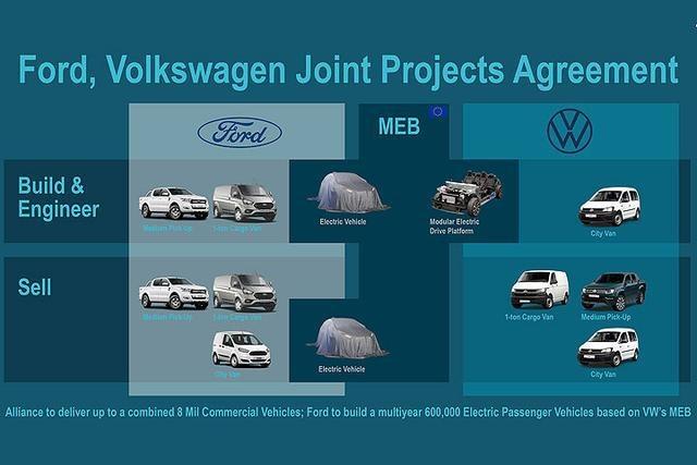 电动车大联盟 又一强强联手 这回将打造60万辆电动车款 爱卡汽车爱咖号