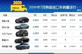 《韩系动向152》7月E级夺冠,德系进口车占比65%