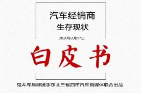 """【""""战疫""""之下】 汽车经销商生存现状白皮书——北京现代"""
