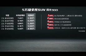 首创7年质保,东风风光500要做5万级SUV