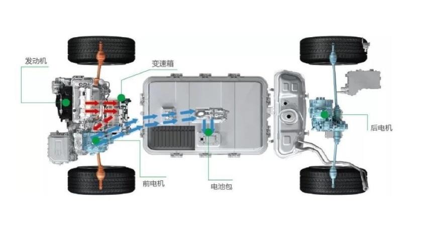 丰田威兰达高性能版对比唐DM,丰田比亚迪谁的混动技术强