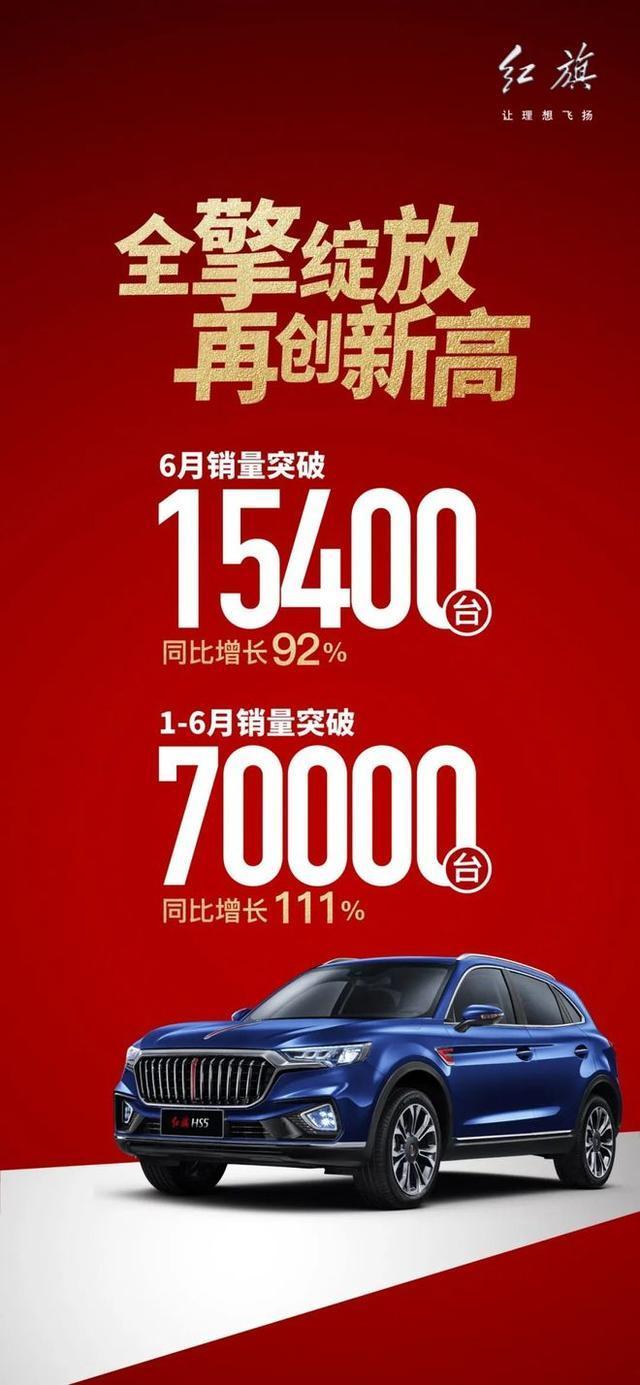 《【华宇注册地址】一汽红旗6月销量1.54万辆,同比增长92%》