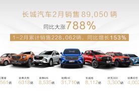 长城汽车2月销售8.9万辆 同比大涨7倍