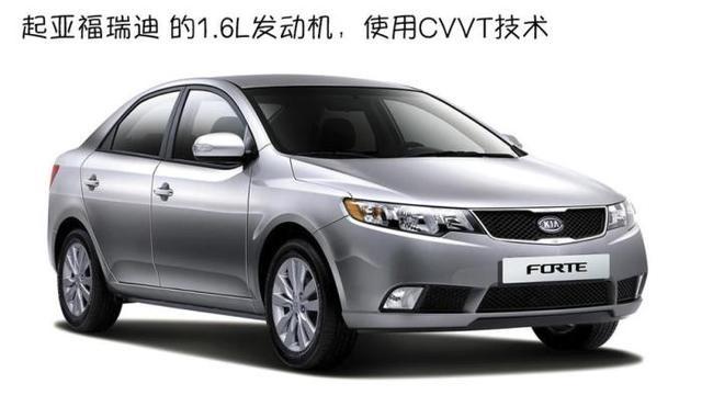 《韩系动向140》CVVT,CVVL,CVVD起亚发动机技术的进化