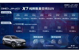 10.49万元起纯粹致美空间SUV BEIJING-X7上市
