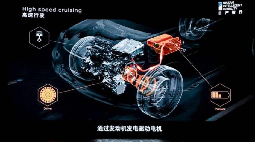 """油耗4.1L/100km,轩逸e-POWER曝光,会是日产混动""""王炸""""吗?"""