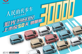 人民的代步车,50天销30000辆,宏光MINI EV凭什么