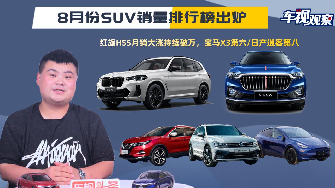 8月SUV销量榜出炉:红旗HS5月销破万,宝马X3第六/日产逍客第八视频