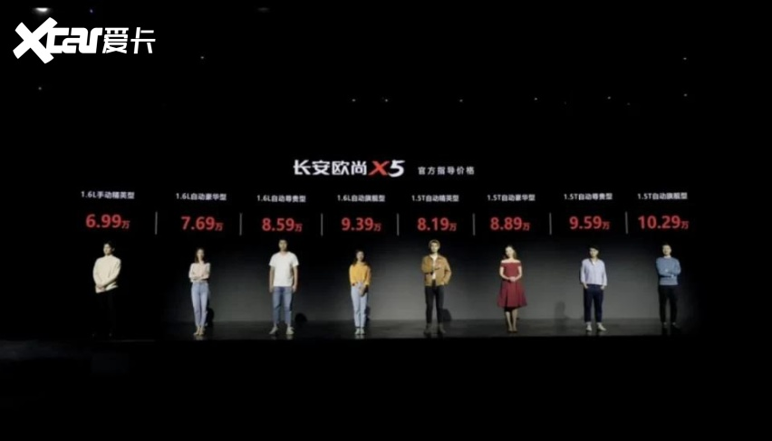 长安欧尚X5全球上市,全系10大标配,起售6.99万元