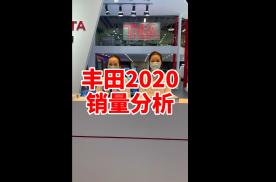 丰田2020年销量分析