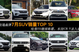评7月SUV销量前十:哈弗H6继续称霸,本田CR-V杀入前三