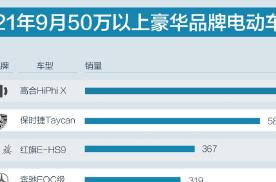 高合HiPhi X暗喻着中国力量的正式崛起,反超保时捷Taycan!