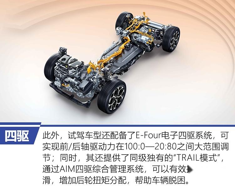 更强输出·更优能耗 试驾威兰达高性能版