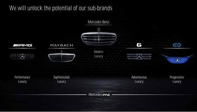 """都挂""""奔驰车标"""",却是5个不同的品牌,背后的故事原来是这样"""