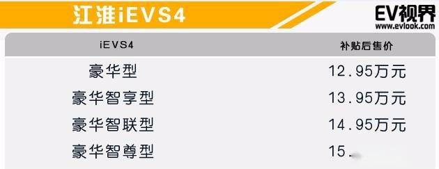 售价表iEVS4.jpg