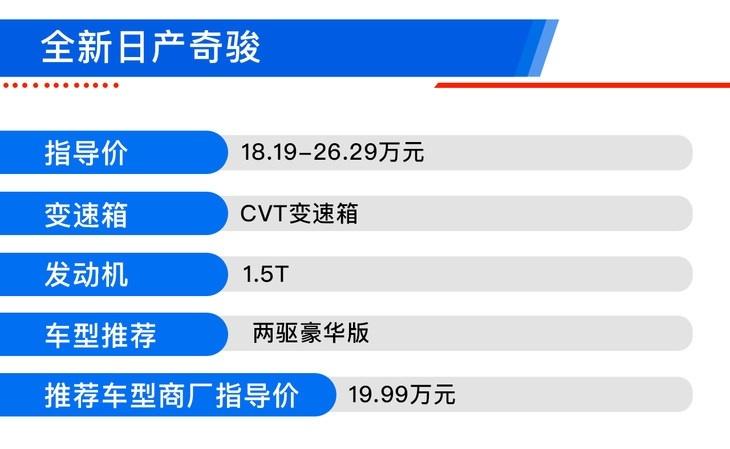 《【华宇娱乐平台注册】8月重磅新车抢先看 新款ES/皇冠陆放/影豹领衔》