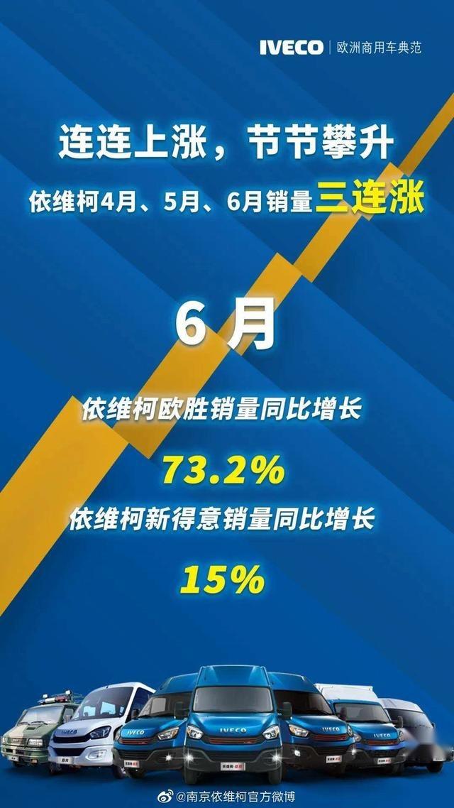 江铃福特再失销冠宝座,6月轻客市场冠军还是它,同比劲增131.83%