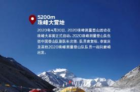 中国登山队携福特撼路者旗帜再次登顶珠峰