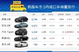 《韩系动向120》韩国5月进口车销量排名,前10名5个奔驰?
