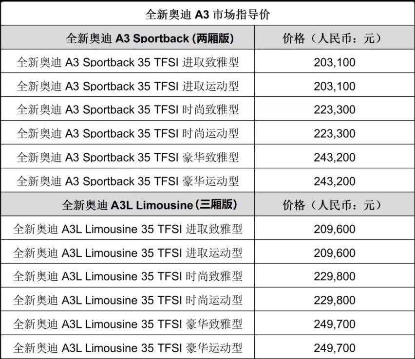 """20.31万起售,最便宜奥迪换代,全新A3会比思域""""香""""吗?"""