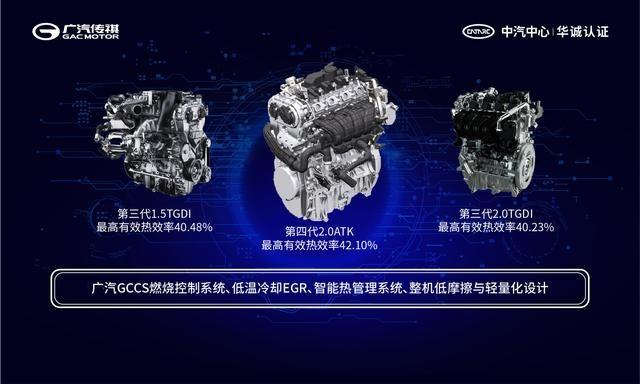 自主不如合资?广汽传祺新发动机热效率超42%,力压两田