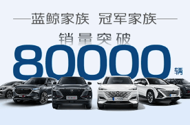 长安汽车公布5月销量数据:2021年批售、零售齐破百万辆