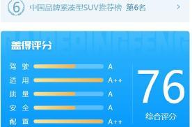 盖得排行发布值得推荐的十款中国品牌紧凑型SUV,哈弗H6垫底