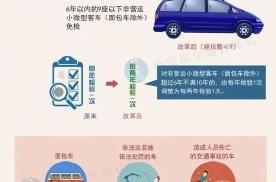 家用车10年内仅需验车2次,9座以下六年免检,喜大普奔