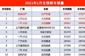 2021年1月轿车销量完整版,帕萨特月销不足2千台,致炫崛起