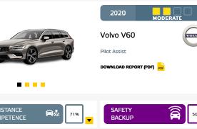 E-NCAP最新成绩公布:沃尔沃不再是安全代名词?