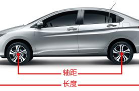 要买车了,问问老司机:轴距是越长越好吗?