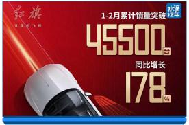 红旗2月大涨246%,2021年开年已累计销售突破4.5万辆