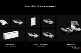 特斯拉电池日放了什么大招,大众电动SUV已经到来